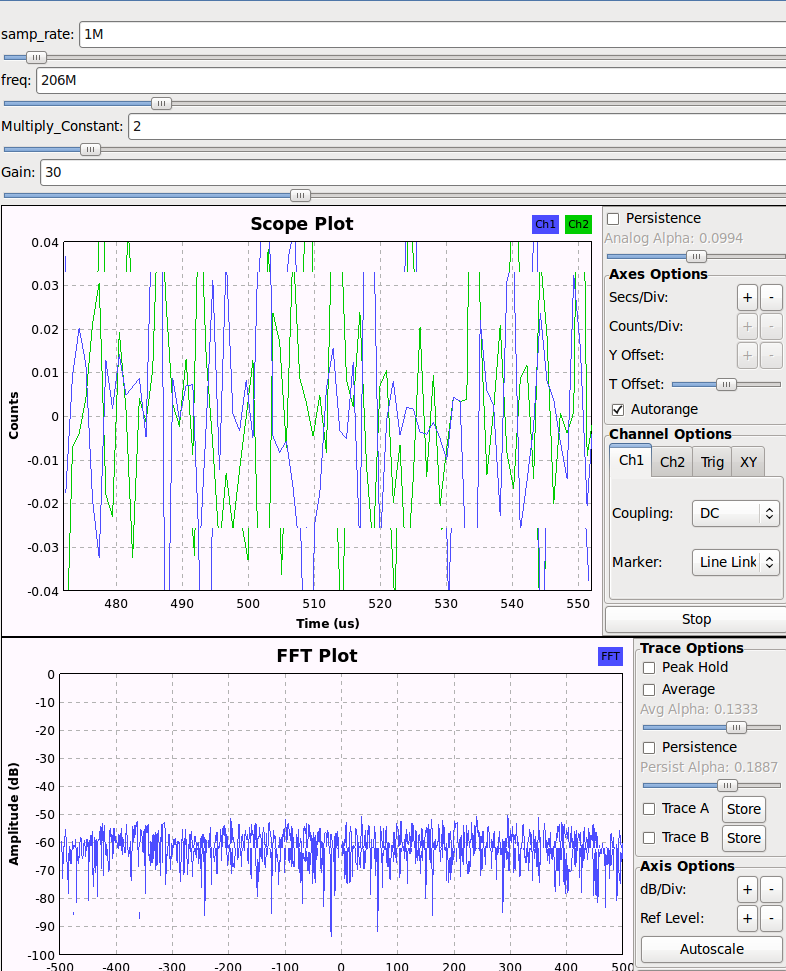The SDR Blog  A blog about Software Defined Radio  Page 3