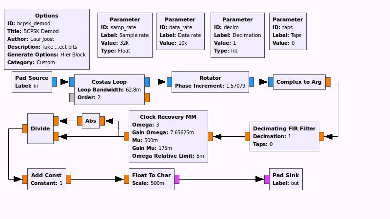 Re: [Discuss-gnuradio] matched filter for BPSK produced by
