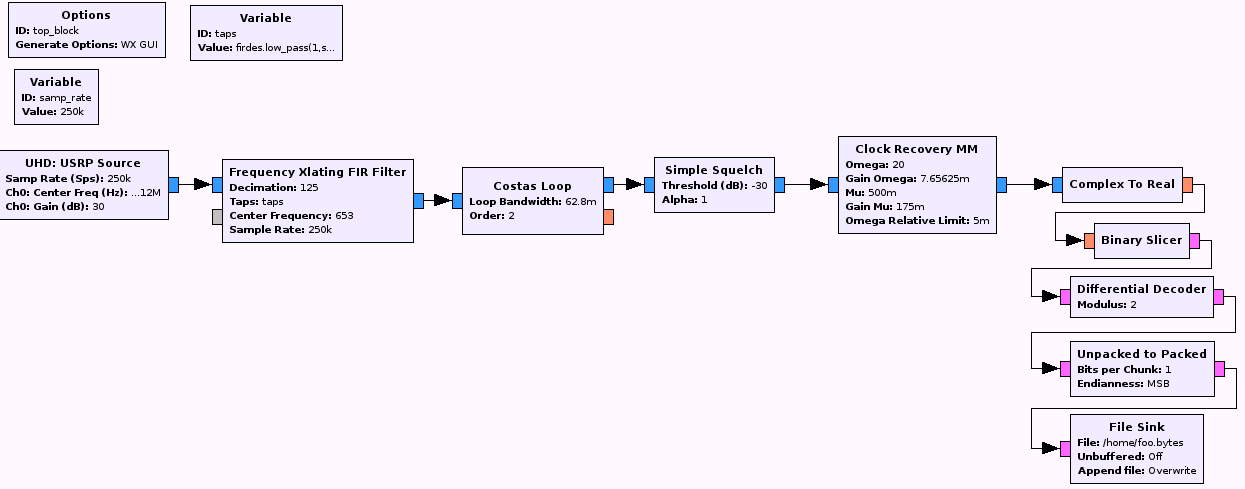 Discuss-gnuradio] Problem to recover data DBPSK demod