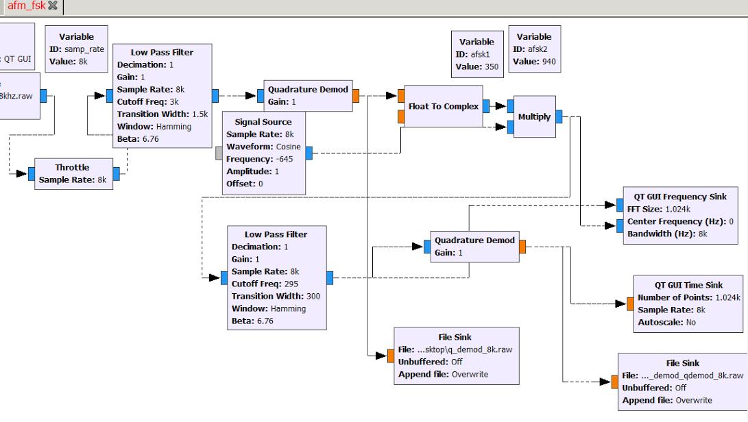 Re: [Discuss-gnuradio] Decoding 2FSK Compensating for carrier jitter/ske