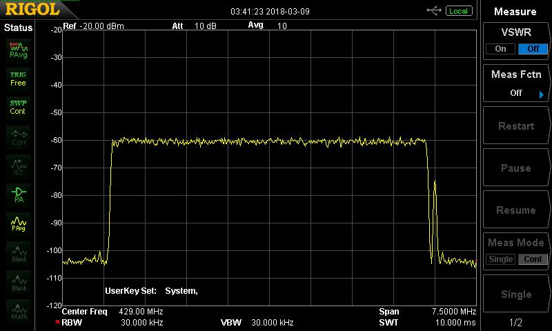 Re: [Discuss-gnuradio] Transmit Power of USRP B210