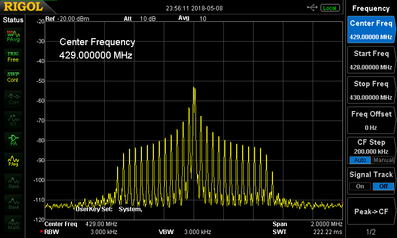 Re: [Discuss-gnuradio] USRP Output to Spectrum Analyzer