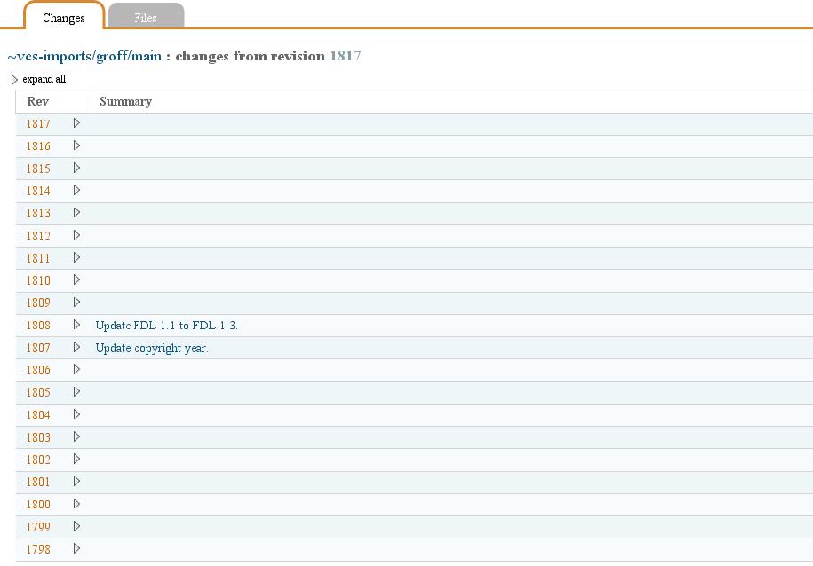 Re: [Groff] GNU Bazaar import of Groff